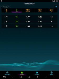 X98 PLUSのWIFI速度
