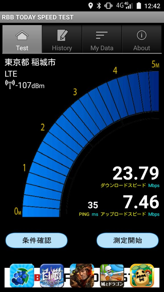 LTEスピード